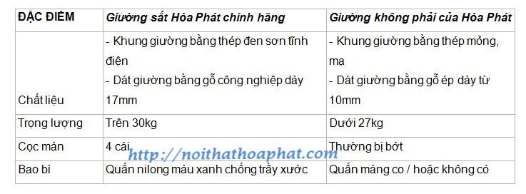giuong-tang-sat-hoa-phat-chinh-hang.jpg